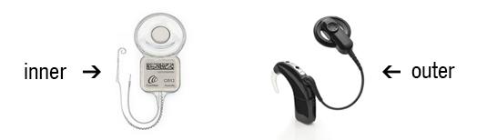 Cochlear CP920 Sound Processor